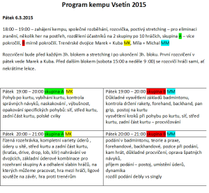program kemp 1