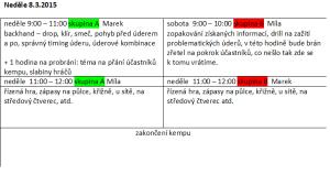 program kemp 3